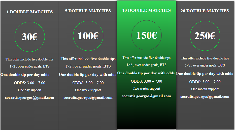BEST FIXED TIPS 100% SURE WIN MATCHES | 100% SURE FIXED TIPS